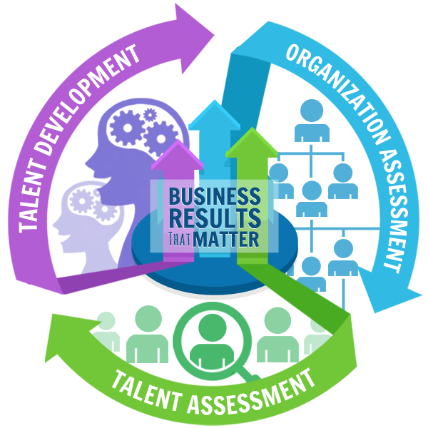business performance management assessment tools Are you a small to medium-sized business cornerstone has your back learn more about our commitment to your success discover how our specially-tailored learning and performance management software can lead to amazing results this specialized platform was designed for businesses with up to 250 employees.
